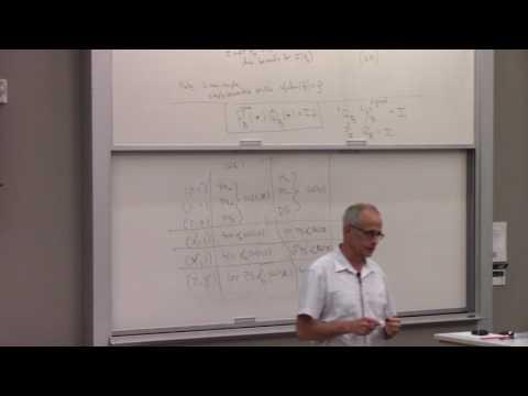 Atlas Workshop - Adams - Vogan duality, Part c