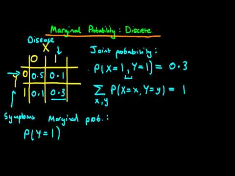 What is a marginal probability?