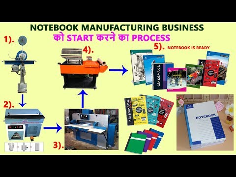 NOTEBOOK MANUFACTURING BUSINESS को START करने का PROCESS
