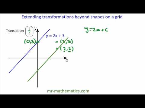 Translating straight line graphs in the form y = mx + c