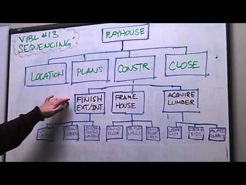 VIBL #13 - WBS to Network Diagram: Sequence the Work
