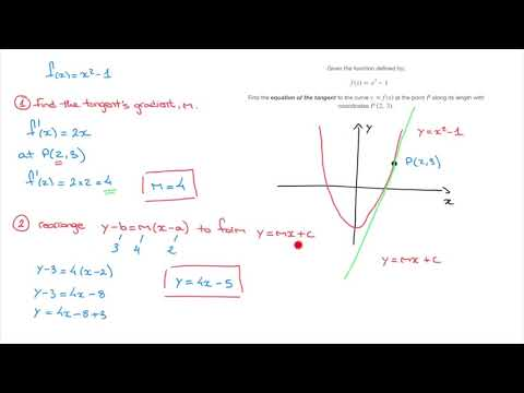 How to find the Equation of a Tangent to a Curve at a Point P, along its length