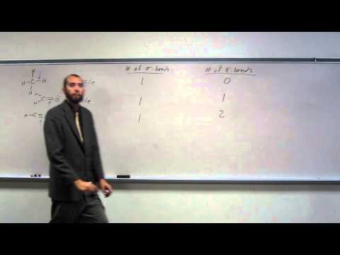 Sigma (σ) and Pi (π) Bonds - Single, double, and triple bonds