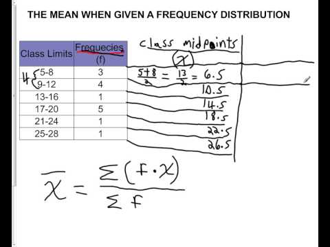 Finding Mean Given Frequency Distribution