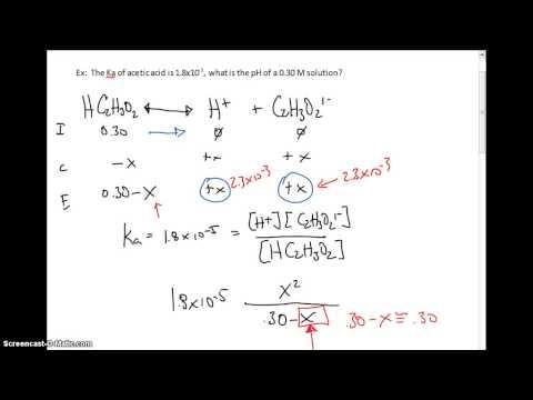 Using Ka to calculate pH