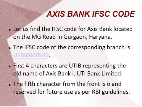 Tutorial About Axis Bank IFSC Code