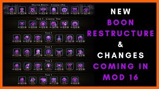 Mod 16 Neverwinter Refinement Changes - You Can EXCHANGE