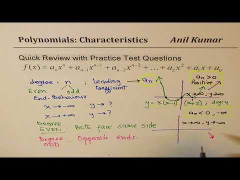 1.2 Review Polynomial Characteristics with Test Papers MHF4U