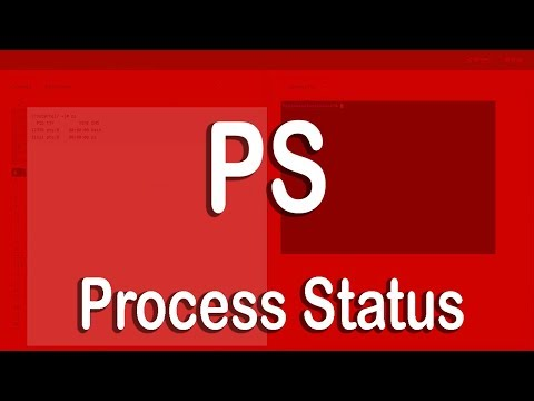 Process Status in Linux | ps command