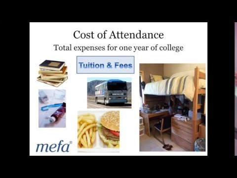 Paying for Off-Campus Housing & Living Expenses