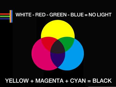 primary and secondary SUBTRACTIVE colour in a nutshell