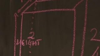How To Calculate Cubic Feet