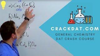 DAT General Chemistry Refresher Video Series