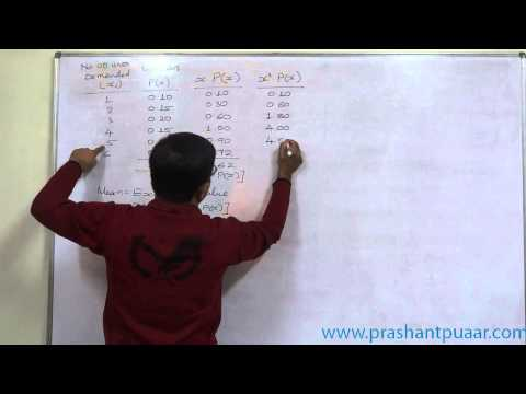 Probability Distribution   3   Number of units demanded and probability