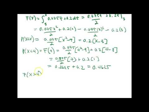 Find the Cumulative Density Function for a Continuous Random Variable - Circuit Example