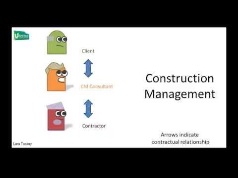 Project management vs Construction management