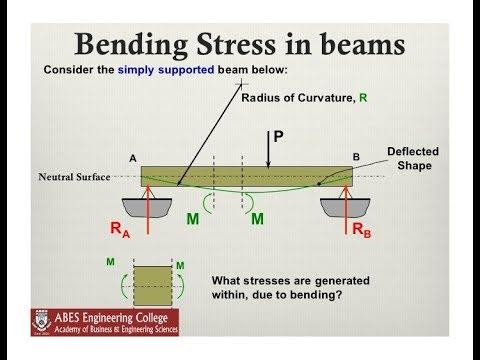 Shear Stress And Bending Stress