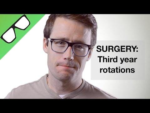 Surgery: Third year rotations