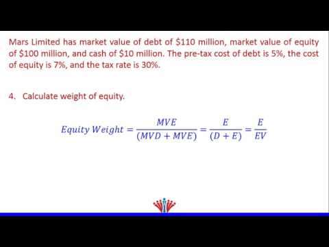 WACC Example 2 finding Weight of Equity