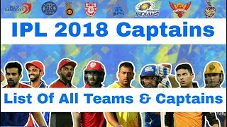 IPL 2018 : List Of Captains Of All Teams Ahead Of IPL Auction