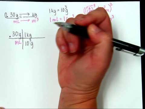 Converting grams per milliliter to kilograms per cubic meter