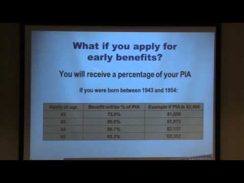 Social Security - How much can I expect to receive