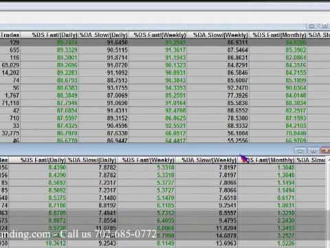 Short Selling Bull & Bear ETFs Trade Both Sides of the Market