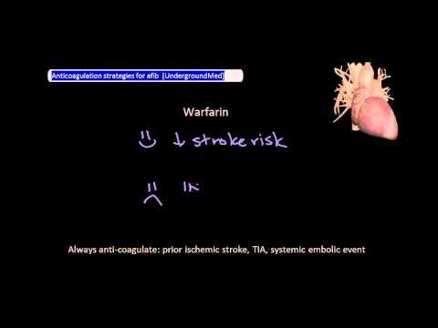 Anticoagulation strategies for Atrial Fibrillation [UndergroundMed]
