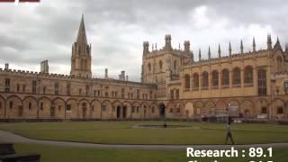 10 Best Engineering Universities Of The World