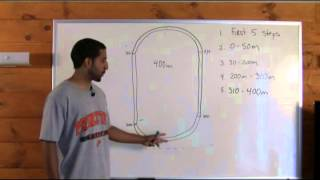 How To Run The 400 Meter Race