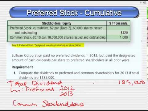 Preferred Stock Dividends Example