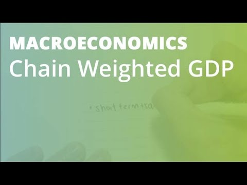Chain Weighted GDP | Macroeconomics