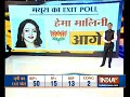 Download IndiaTV CNX-Exit Poll: Top candidates in UP who are leading and trailing in their constituencies MP3,3GP,MP4