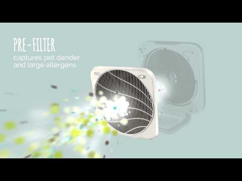 HoMedics brethe Air Purifier
