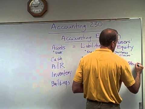 Financial Accounting - Balance Sheet