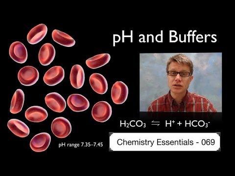 pH and Buffers