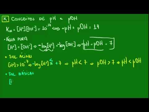 Aplicação dos conceitos de pH e pOH - Equilíbrios Iônicos - Química