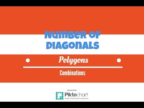 How To Find The Number Of Diagonals of a Polygon