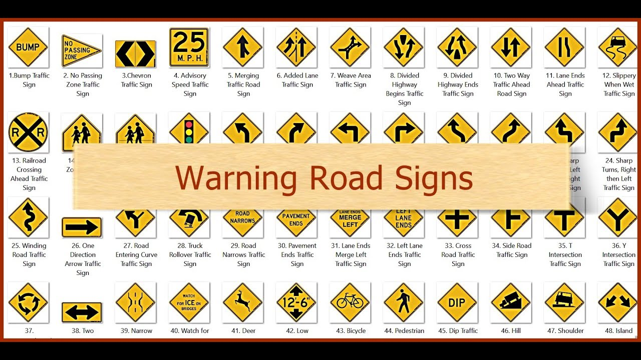 Signs and Signals : Warning signs on the road Part1