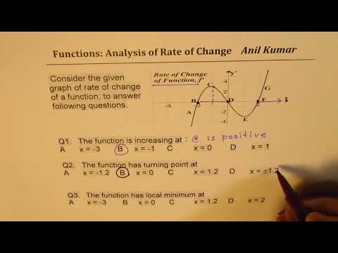 Analyse Rate of Change to Find Increasing Interval and Local Minimum of Function MHF4U
