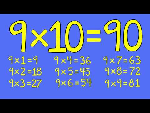 9 Times Table Song - Fun for Students- from