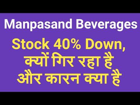Manpasand Beverages Stock 40% Down, क्यों गिर रहा है और कारन क्या है