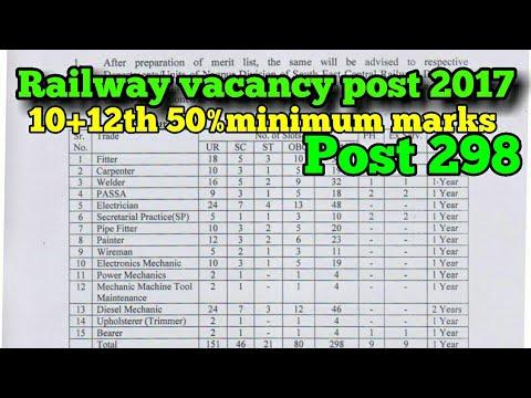 Railway staff nurse vacancy 2018