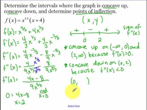 5.3 - Day 2 - Concavity and Second Derivative Test (2017)