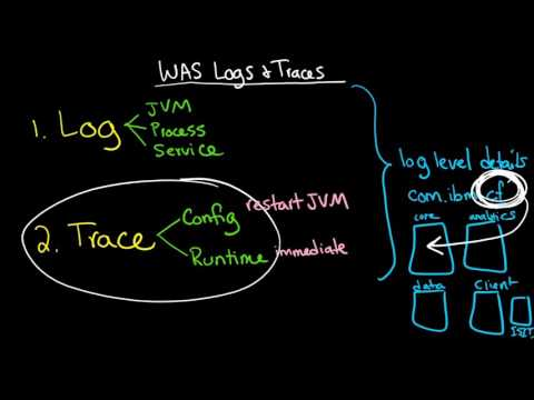 WAS: Logs and Traces - Part 1