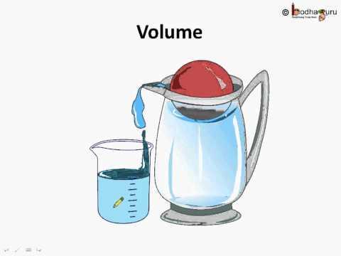 Maths -  आयतन क्या है? What is Volume -  Hindi