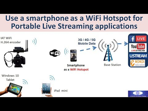 Smartphone WiFi Hotspot for Portable Live Streaming to Facebook YouTube applications
