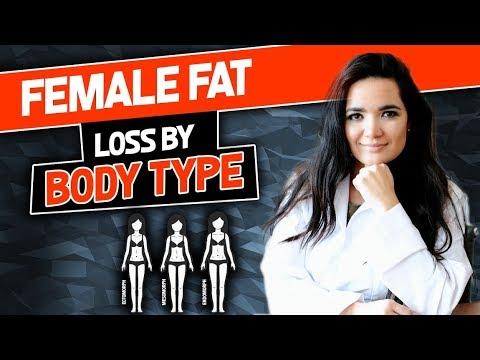 Female Fat Loss By Body Type    Pérdida de grasa para mujeres por tipo de cuerpo