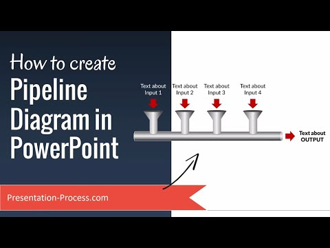 How to Create Pipeline Diagram in PowerPoint