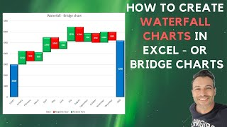 How To Create Waterfall Charts In Excel Or Bridge Charts